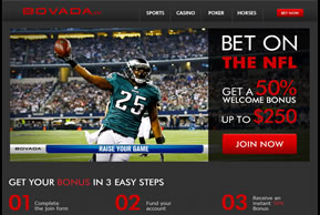 Bovada Football Betting